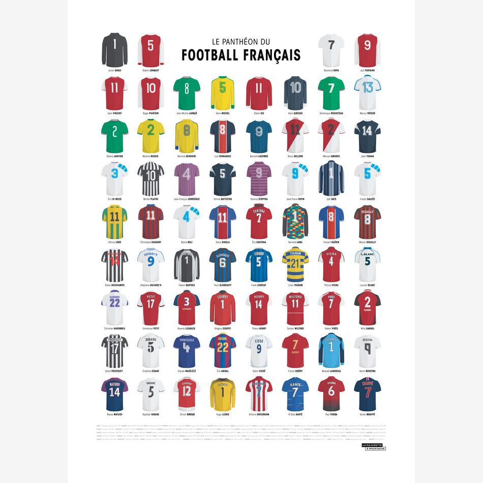 Le panthéon du football français