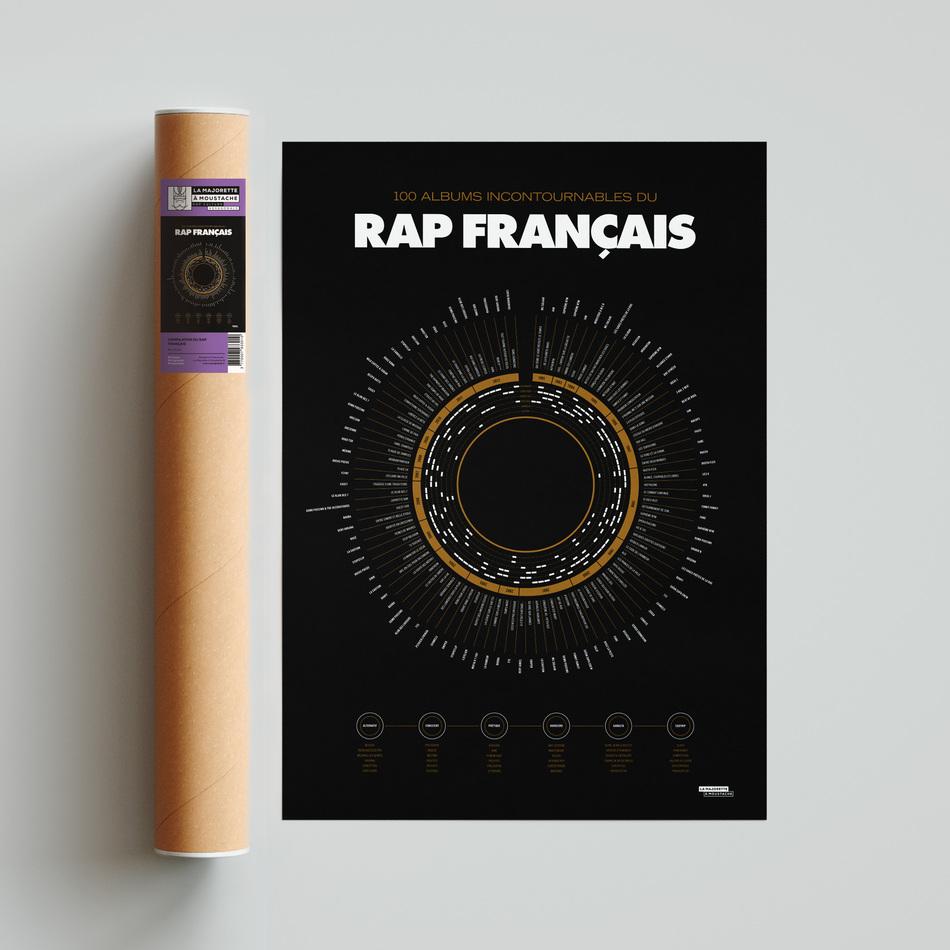 Compilation du rap français
