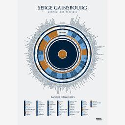 L'infographie de Gainsbourg, compositeur héroïque