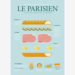 Anatomie du parisien
