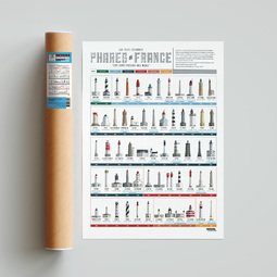 Collection des phares de France