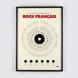 Anthologie du rock français